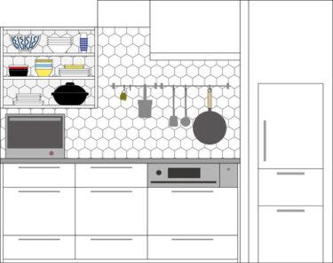 【キッチン】悩ましい試行錯誤 4